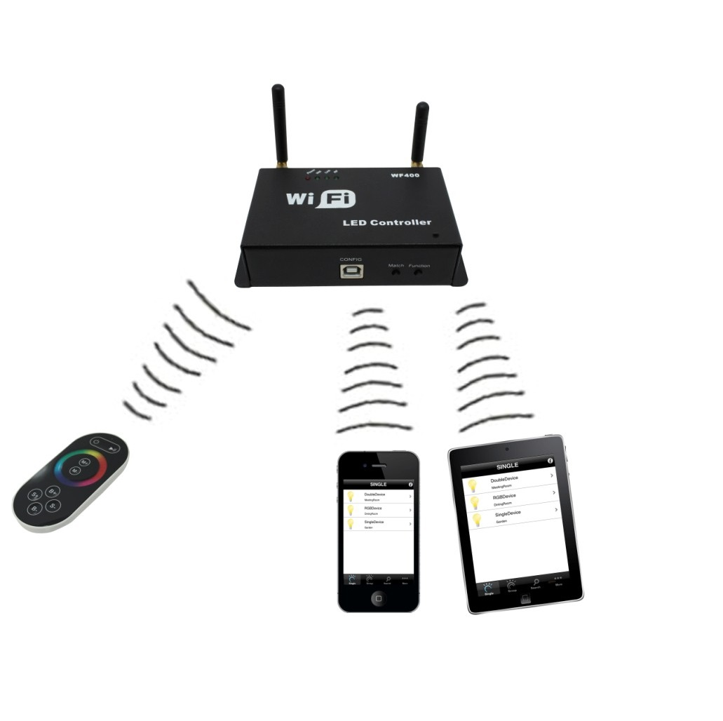 WIFI controller  (can access route) WF400